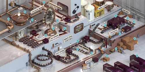 British chocolate company Thorntons has launched an interactive chocolate factory to engage consumers during the busy Easter season.